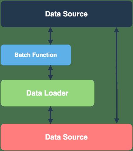 dataloader.png